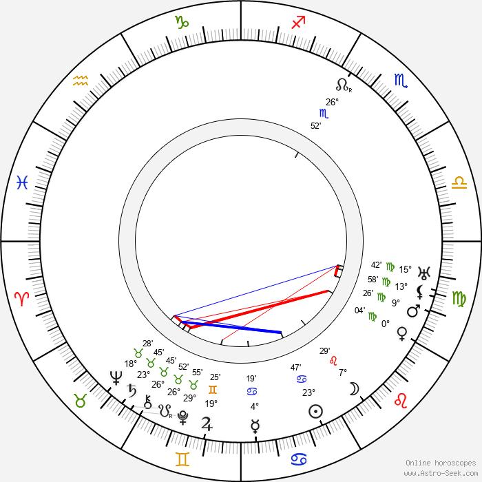 Edward Earle - Birth horoscope chart