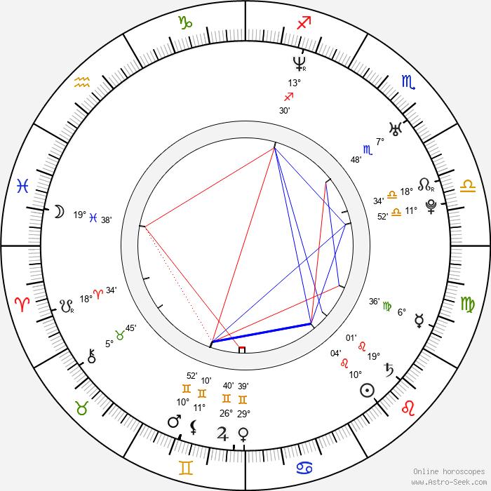 Edward Furlong - Birth horoscope chart