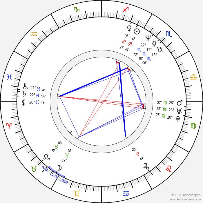 Edward Hall - Birth horoscope chart