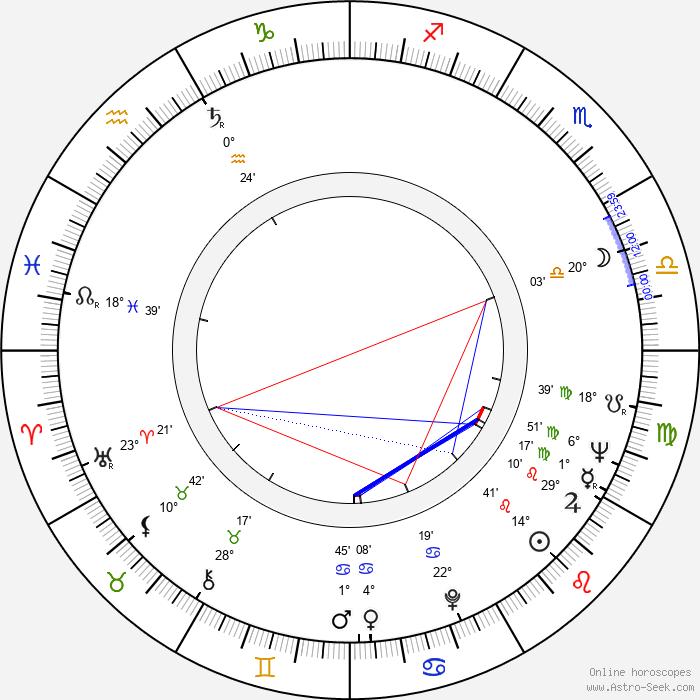 Edward Hardwicke - Birth horoscope chart