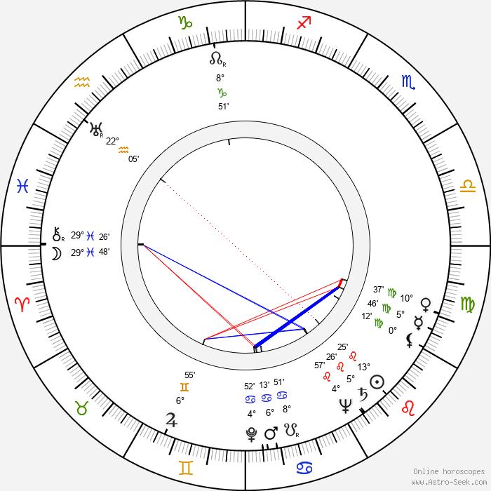 Edward Jewesbury - Birth horoscope chart