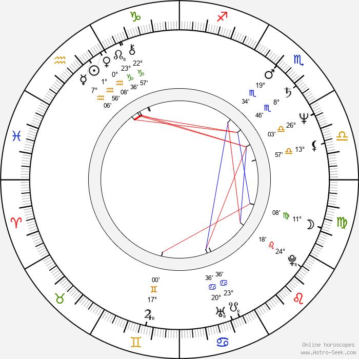 Edward Ka-Spel - Birth horoscope chart