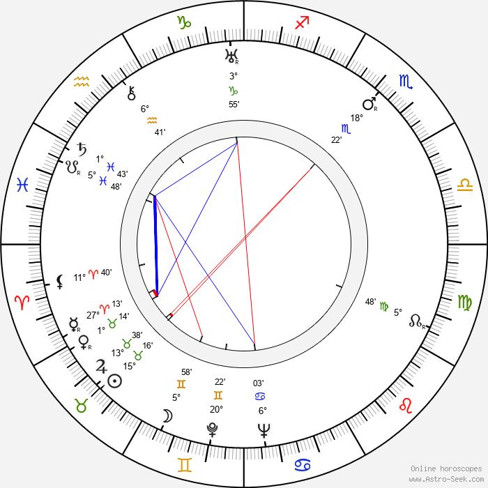 Edward 'Ned' Irish - Birth horoscope chart