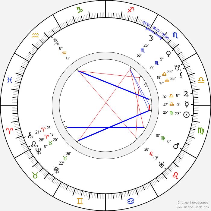 Edward Puchalski - Birth horoscope chart