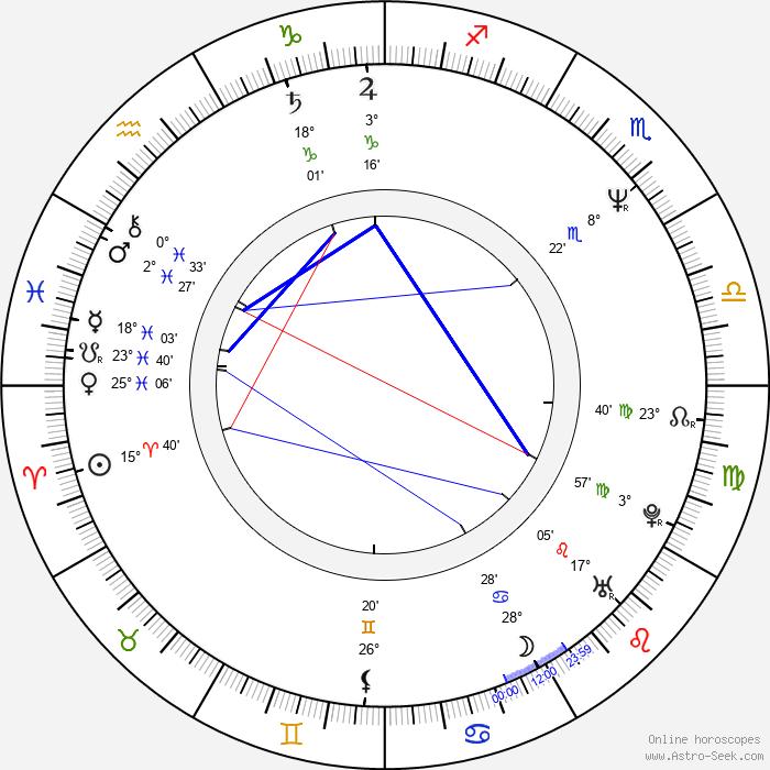 Edward Tomas - Birth horoscope chart