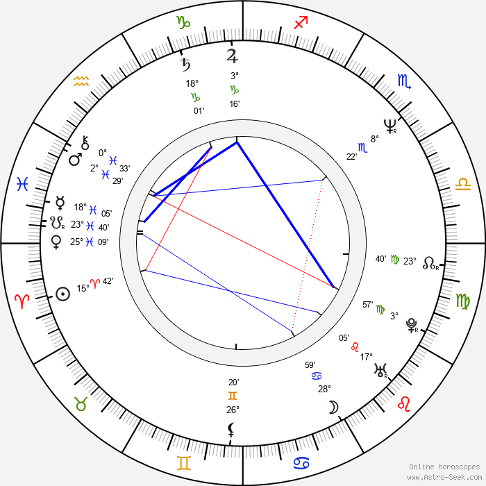 Edward Tomas - Birth horoscope chart