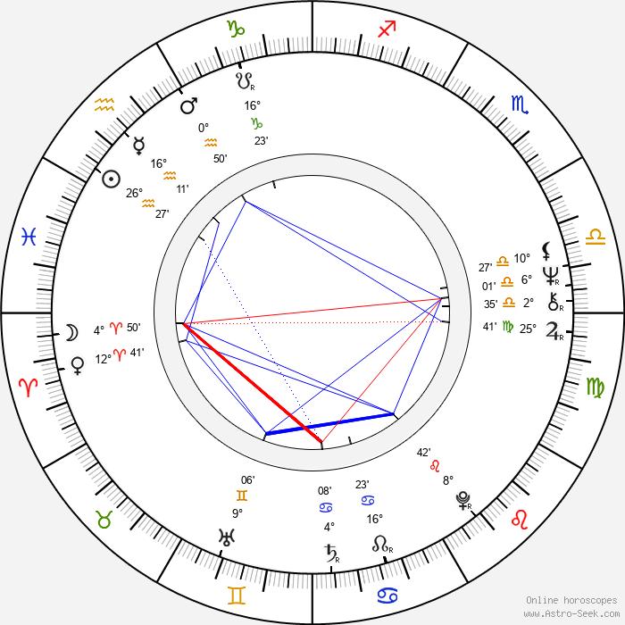 Edward Vesala - Birth horoscope chart