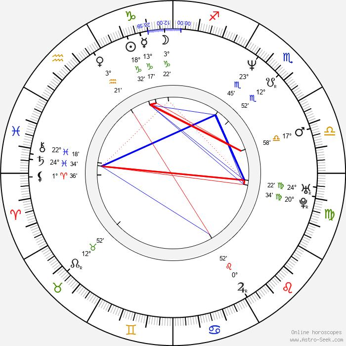 Edwin Jansen - Birth horoscope chart