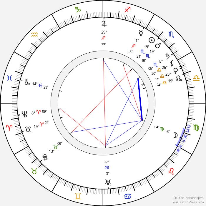 Edwin Thanhouser - Birth horoscope chart