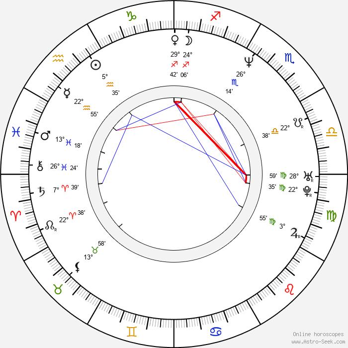 Eero Aho - Birth horoscope chart