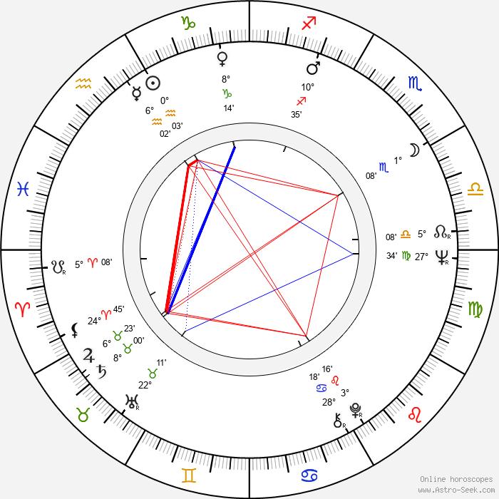 Eero Erkkilä - Birth horoscope chart