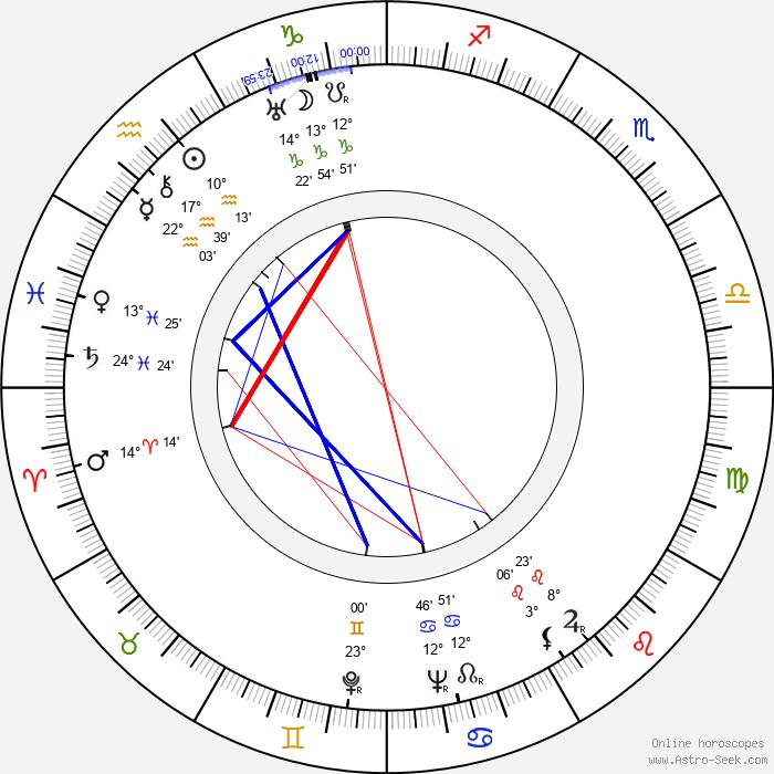 Eero Lauresalo - Birth horoscope chart