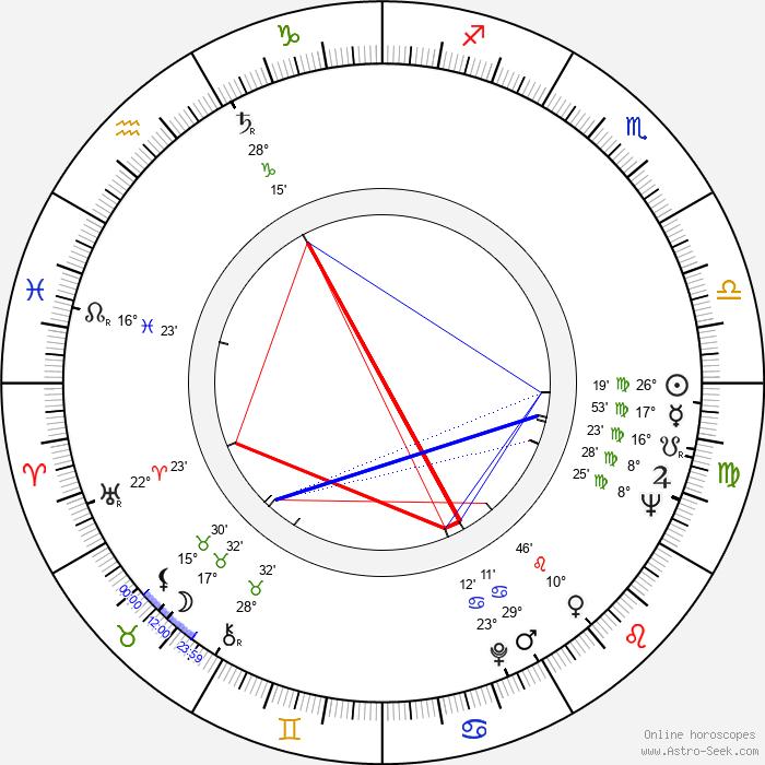 Eero Silvasti - Birth horoscope chart