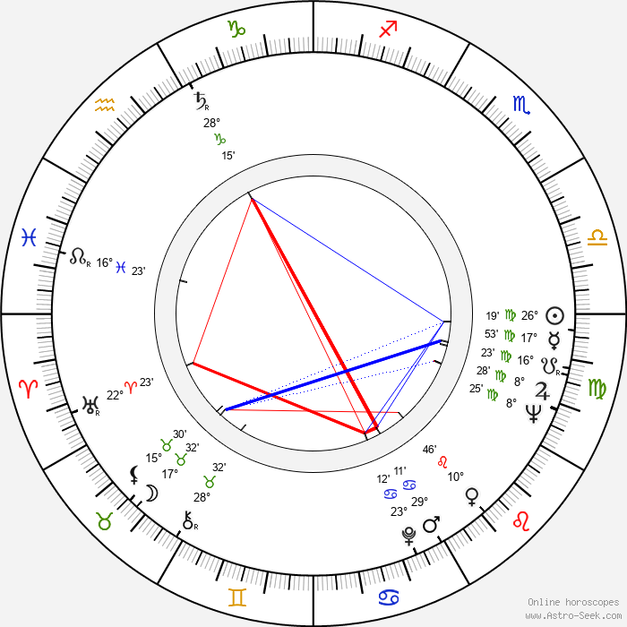 Eero Silvasti - Birth horoscope chart