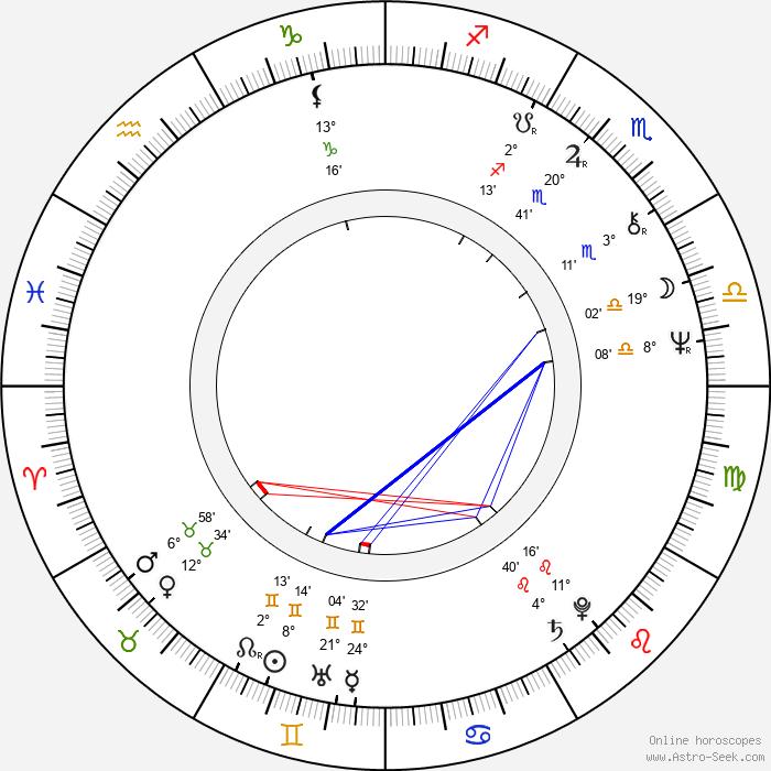 Eero Soininen - Birth horoscope chart