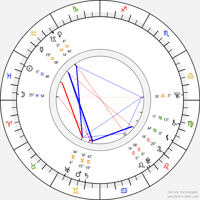 Eeva Litmanen - Birth horoscope chart