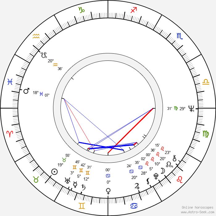 Eeva Salminen - Birth horoscope chart