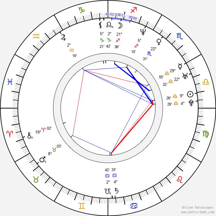 Efren Ramirez - Birth horoscope chart