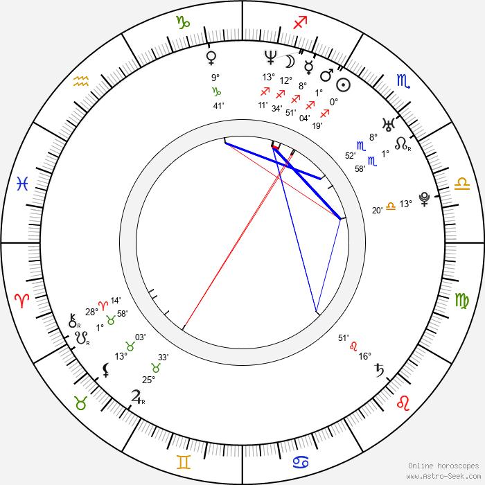 Egil Pedersen - Birth horoscope chart