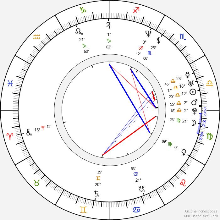 Ehren Kruger - Birth horoscope chart