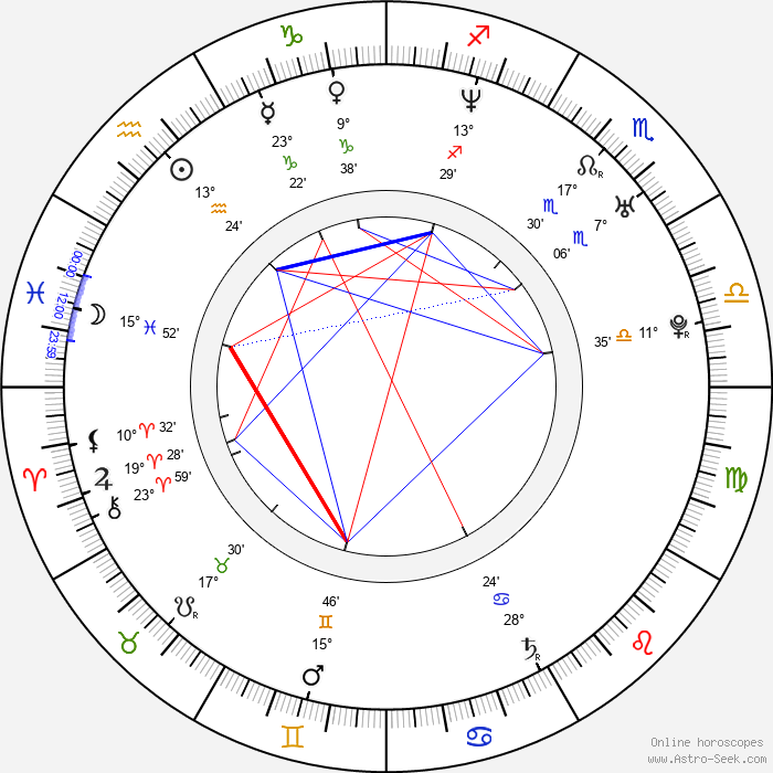 Eihi Shiina - Birth horoscope chart