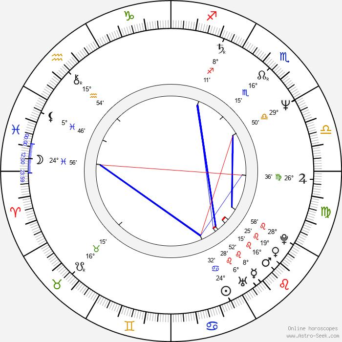 Eija Vilpas - Birth horoscope chart