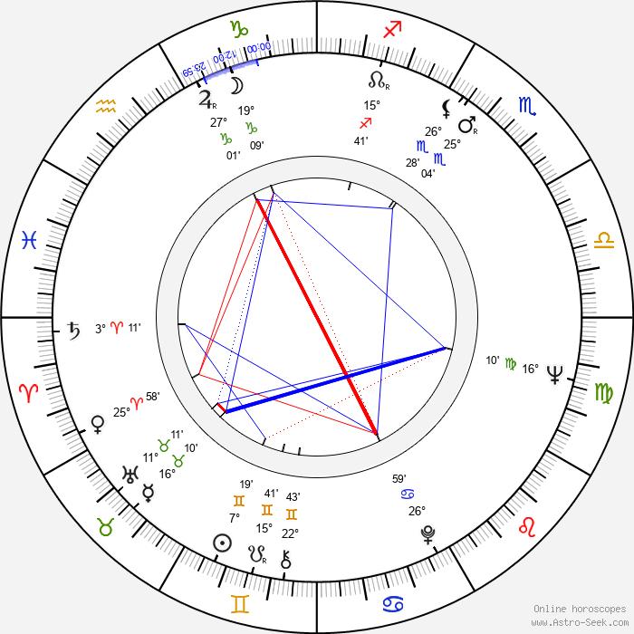 Eiji Gô - Birth horoscope chart