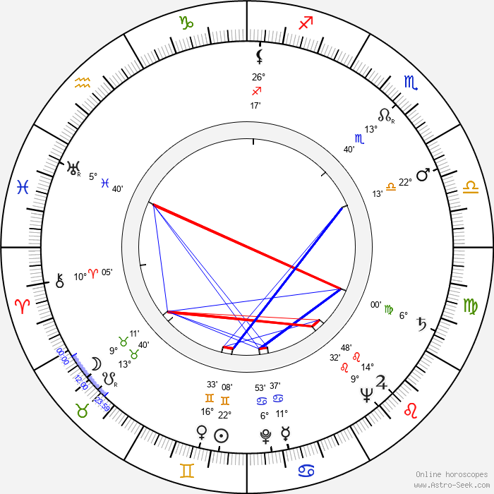 Eiji Okada - Birth horoscope chart