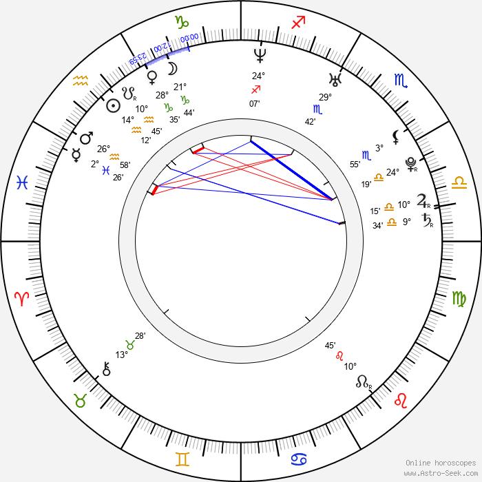 Eiki Kitamura - Birth horoscope chart