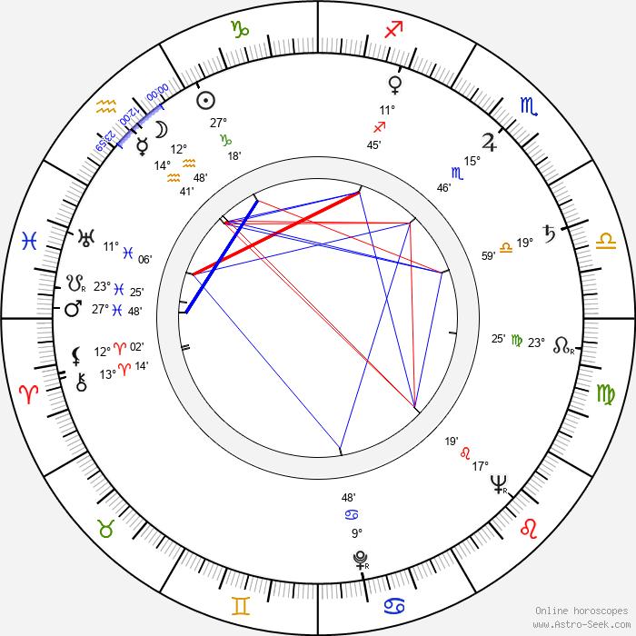 Eikka Lehtonen - Birth horoscope chart