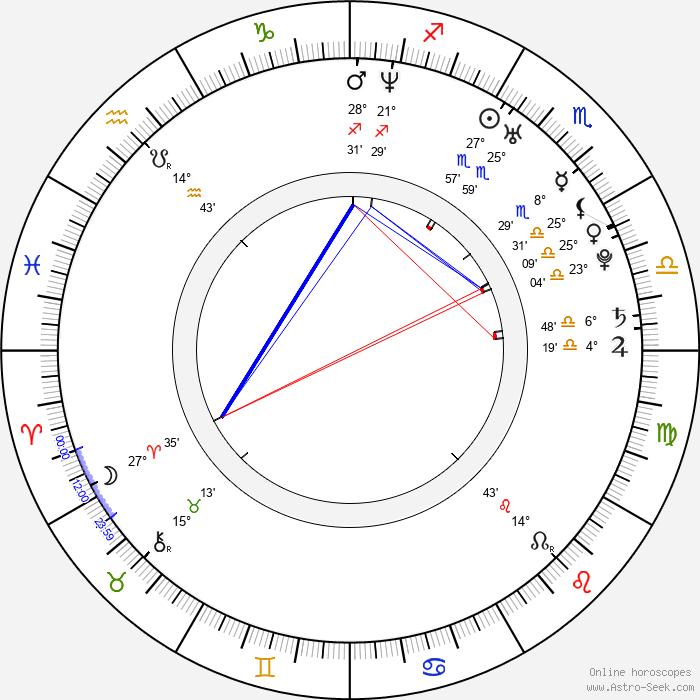 Eiko Koike - Birth horoscope chart