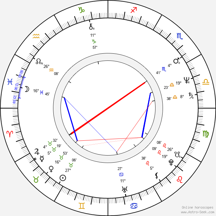 Eiko Matsuda - Birth horoscope chart