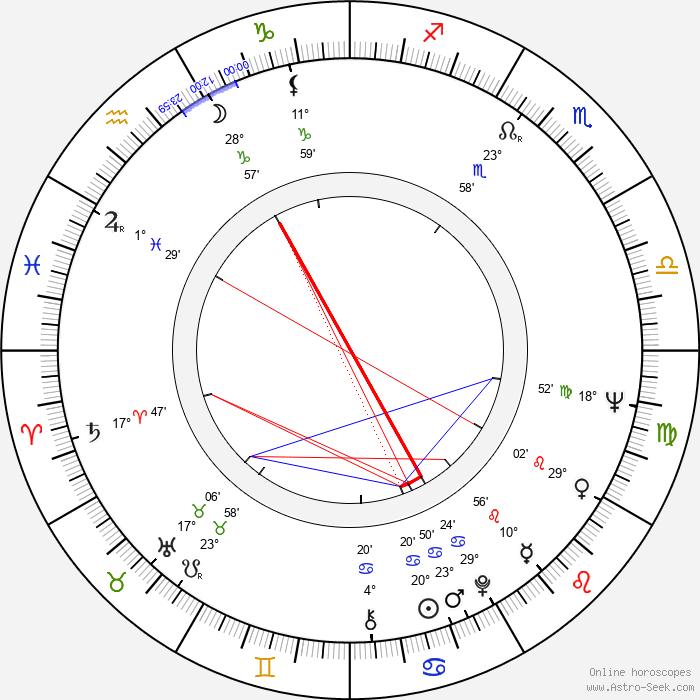 Eila Ilenius - Birth horoscope chart