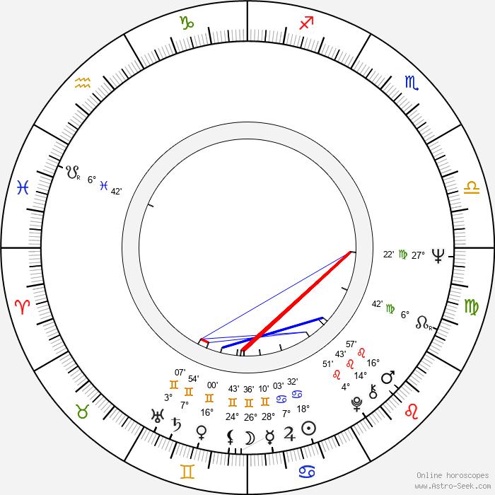 Eila Kaarresalo - Birth horoscope chart