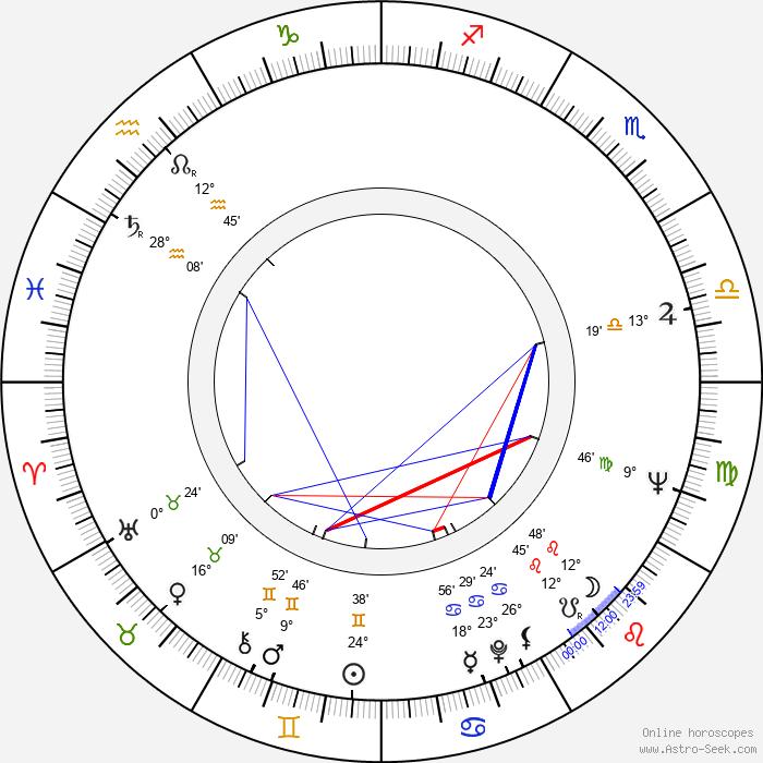 Eileen Atkins - Birth horoscope chart