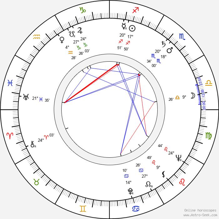 Eino Virtanen - Birth horoscope chart