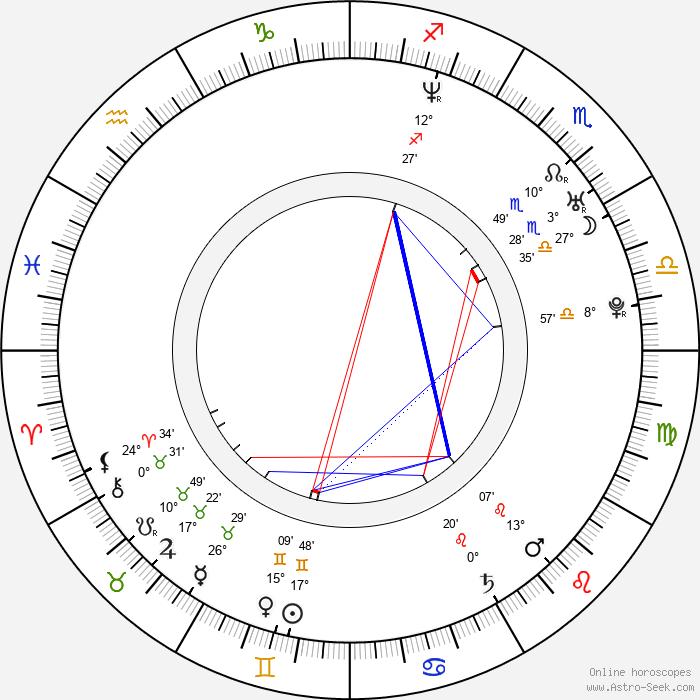 Eion Bailey - Birth horoscope chart