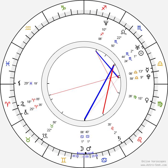 Eirik Glambek Bøe - Birth horoscope chart