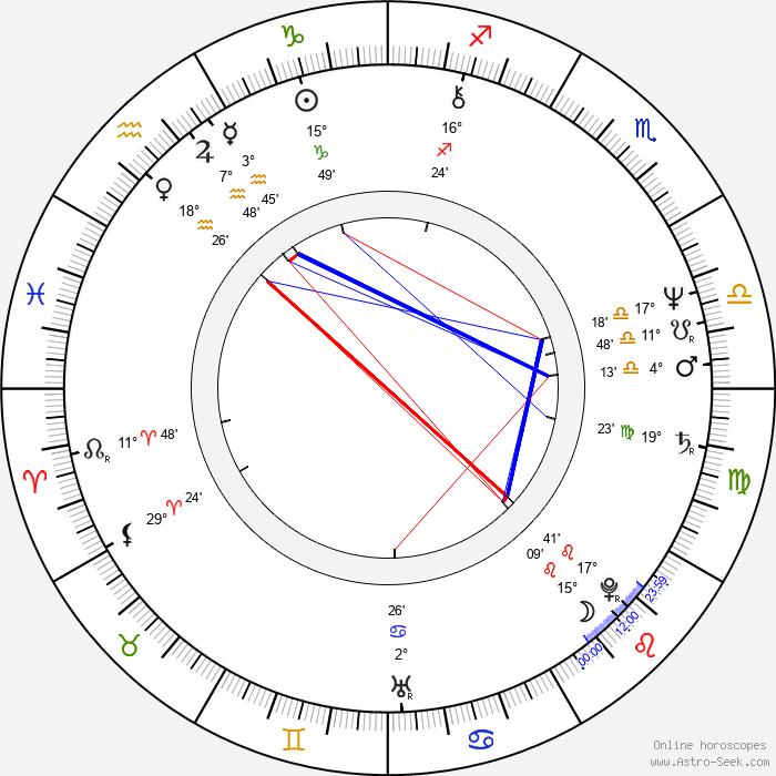 Elaine Bromka - Birth horoscope chart