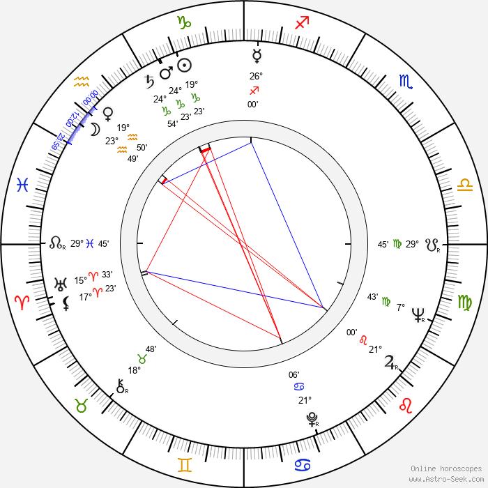 Elaine Devry - Birth horoscope chart