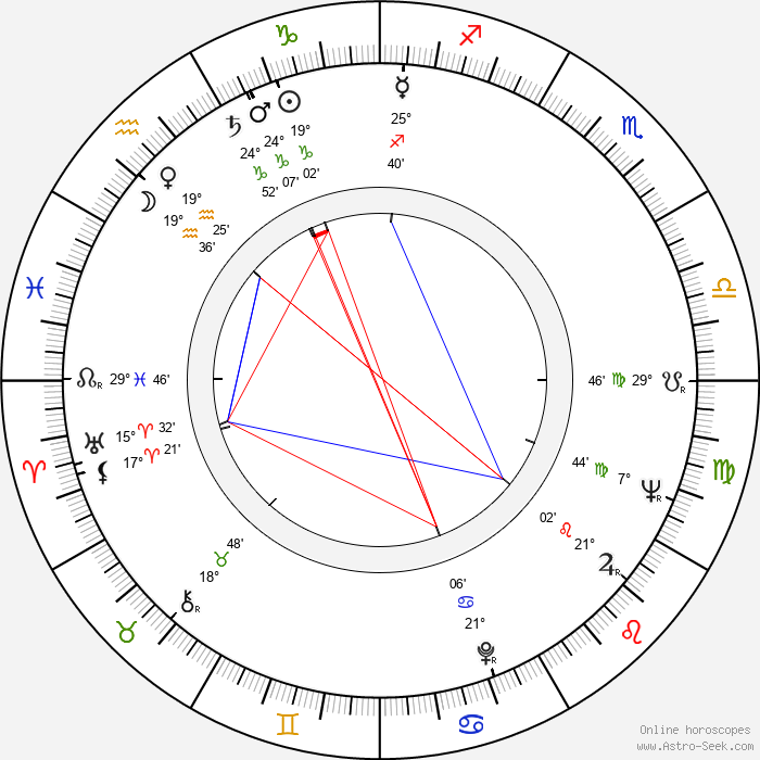 Elaine Devry - Birth horoscope chart