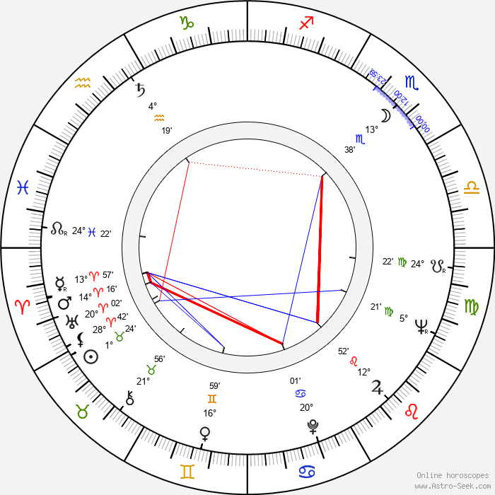 Elaine May - Birth horoscope chart