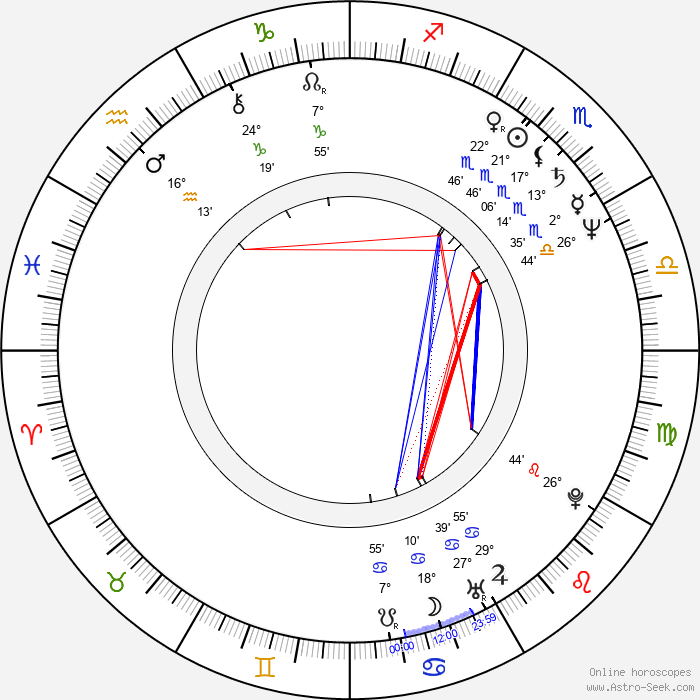 Elba Escobar - Birth horoscope chart