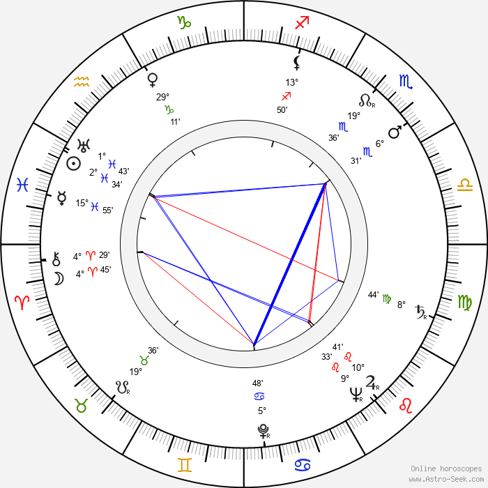 Elbert Tuganov - Birth horoscope chart