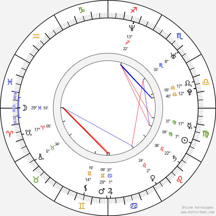Elden Henson - Birth horoscope chart