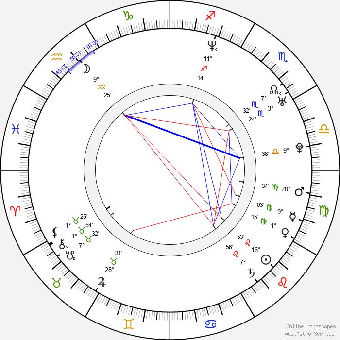 Elena Liashenko - Birth horoscope chart