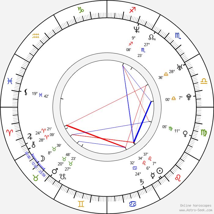 Elena Uhlig - Birth horoscope chart