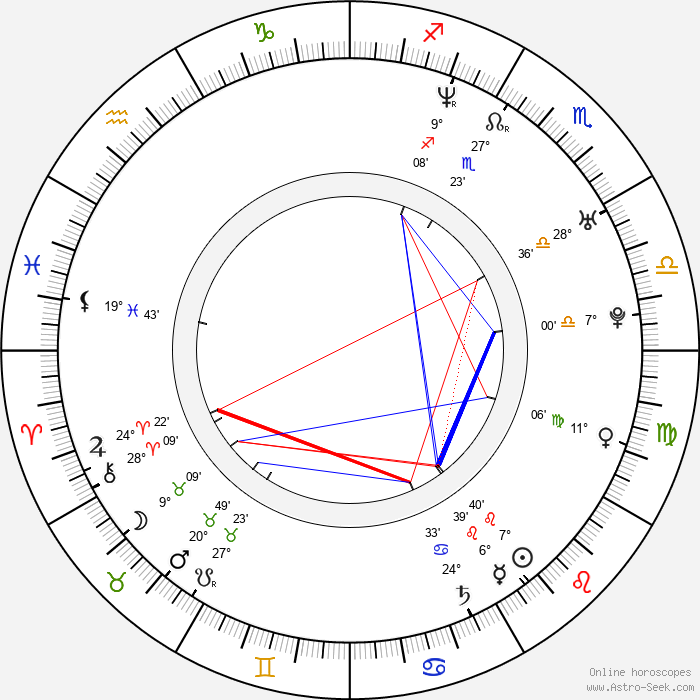 Elena Uhlig - Birth horoscope chart
