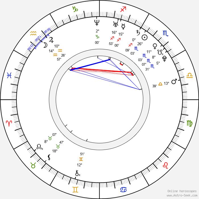 Eleonora Albrecht - Birth horoscope chart