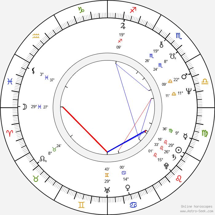 Eleonora Brown - Birth horoscope chart